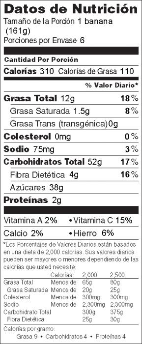 Foto de información nutricional de Bananas Horneadas al estilo Cubano