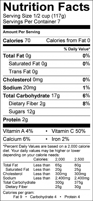 Photo of Nutrition Facts of Frozen Fruit Yogurt