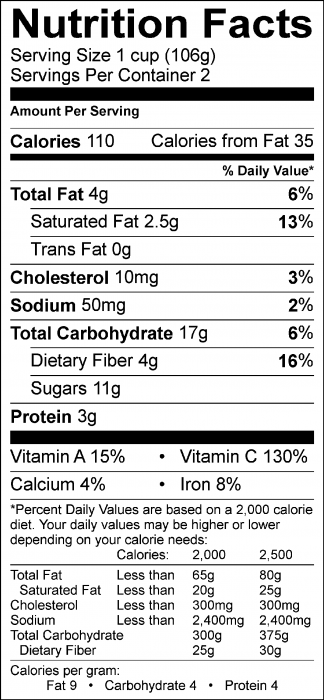 Photo of Nutrition Facts of Roasted Honey Mustard Brussels Sprouts