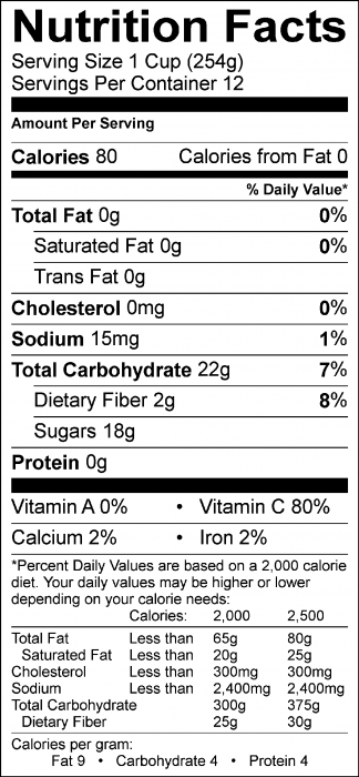 Photo of Nutrition Facts of Hot Apple Orange Cider