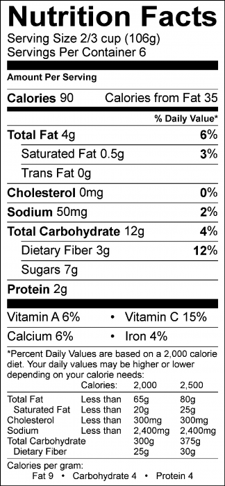 Photo of Nutrition Facts of Green Beans with Onions and Almonds