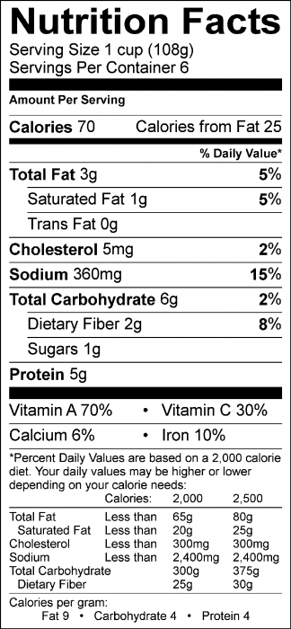 Photo of Nutrition Facts of Green Salad with Peas
