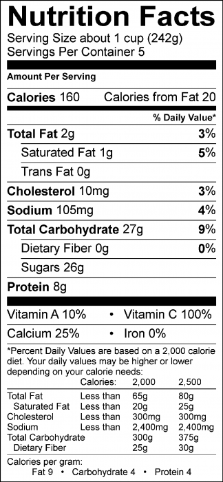 Photo of Nutrition Facts of Orange Delight