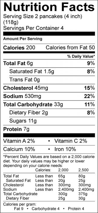 Photo of Nutrition Facts of Gingerbread Pancakes