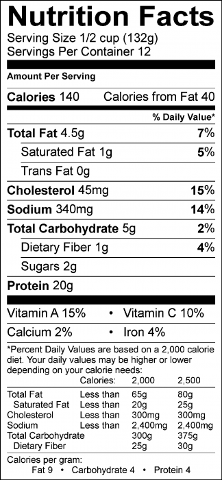Photo of Nutrition Facts of Fish Taco Salad