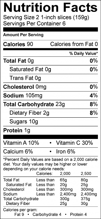Photo of Nutrition Facts of Glazed Squash