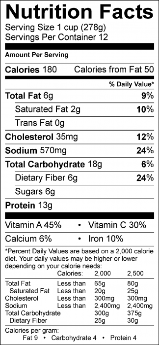 Photo of Nutrition Facts of Italian Veggie Soup
