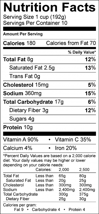 Photo of Nutrition Facts of Mo (moo) Indonesian Stir-Fry