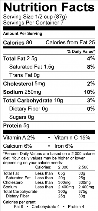 Photo of Nutrition Facts of Parmesan Peas