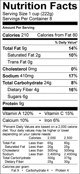 Photo of Nutrition Facts of Peanutty African Stew