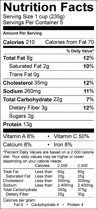 Photo of Nutrition Facts of Potato Nachos