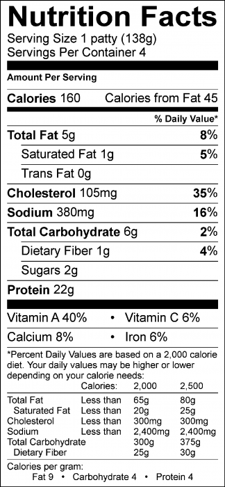 Photo of Nutrition Facts of Salmon Patties