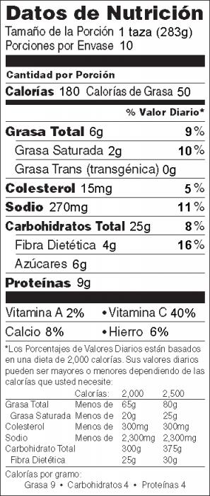"""Sopa tipo """"Chowder"""" de Jamón y Vegetales"""