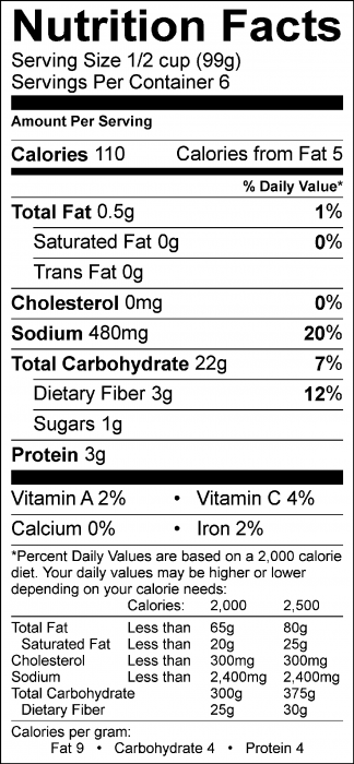 Photo of Nutrition Facts of Spanish Rice