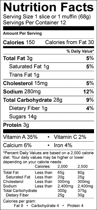 Photo of Nutrition Facts of Sweet Carrot Bread or Muffins