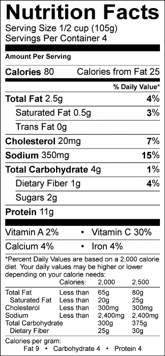 Photo of Nutrition Facts of Tuna Cabbage Salad