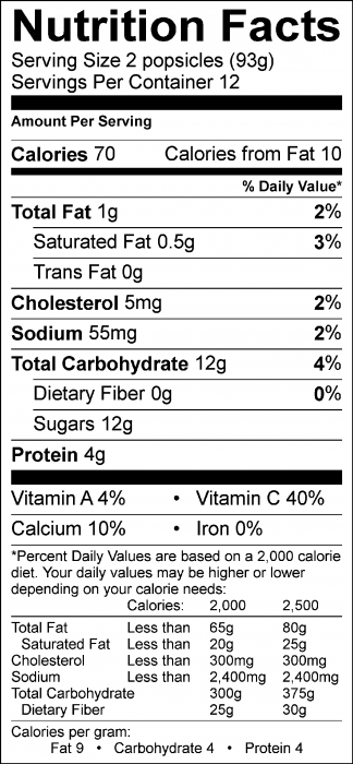 Photo of Nutrition Facts of Yogurt Popsicles