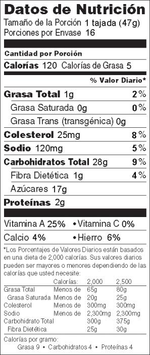 Foto de  información nutricional de Pan de Calabaza Bajo en Grasa