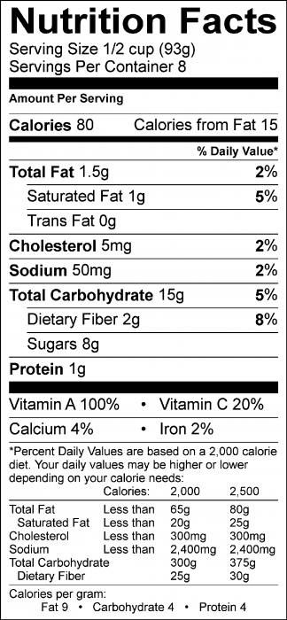 Photo of Nutrition Facts of Maple Glazed Turnips