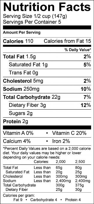 Photo of Nutrition Facts of Mashed turnips and potatoes with sour cream