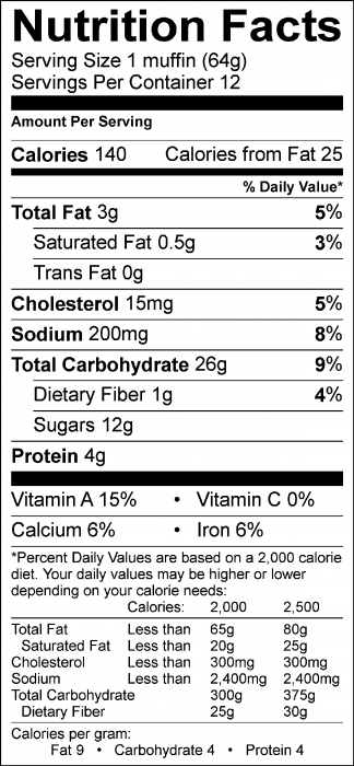 Photo of Nutrition Facts of Morning Muffins