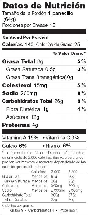 Foto de  información nutricional de Panecillos en la Mañana