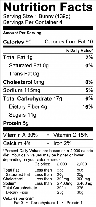Photo of Nutrition Facts of Hoppin' Pear Salad