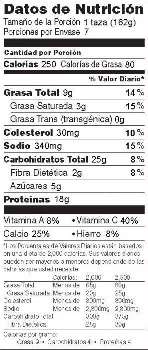 Foto de  información nutricional de Pollo Alfredo en un Sartén