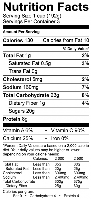 Photo of Nutrition Facts of Peach Yogurt Smoothie