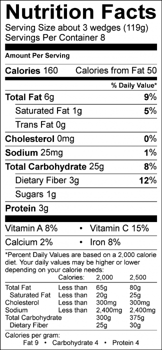 Photo of Nutrition Facts of Potato Wedges