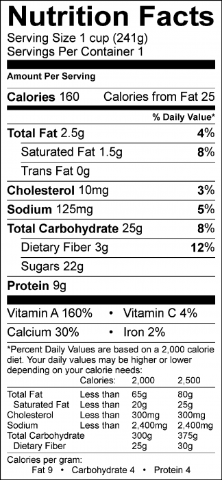 Photo of Nutrition Facts of Pumpkin Smoothie in a Cup