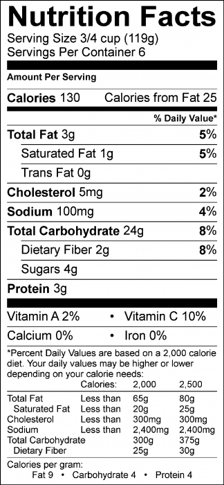 Photo of Nutrition Facts of Sautéed Corn and Onion