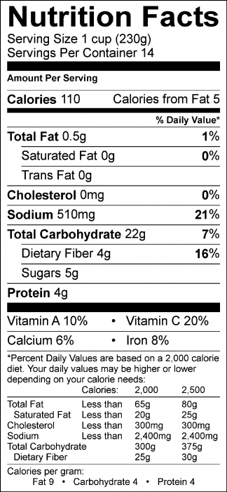 Photo of Nutrition Facts of Southern Okra Bean Stew