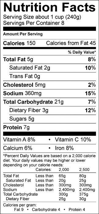 Photo of Nutrition Facts of Spring Fling Chowder