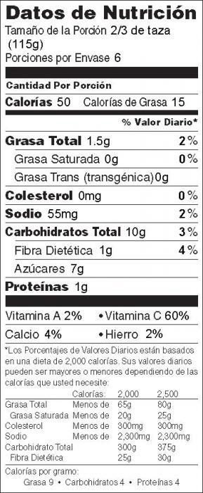 Foto de  información nutricional de Ensalada de Fresas y Pepinos