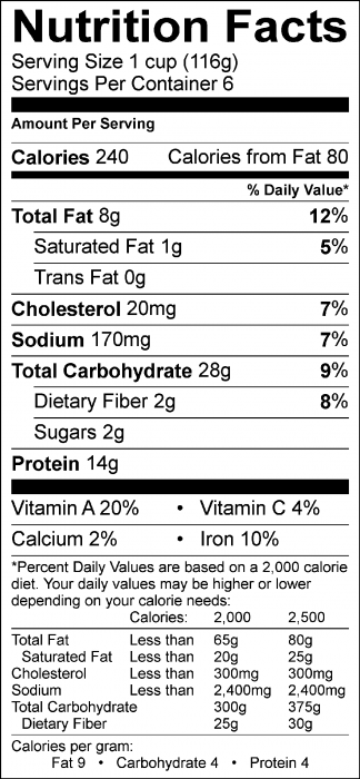Photo of Nutrition Facts of Tuna Pasta Salad