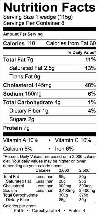 Photo of Nutrition Facts of Veggie Skillet Eggs