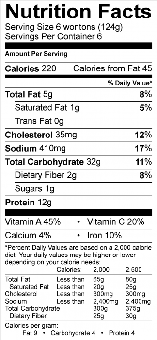 Photo of Nutrition Facts of Wontons