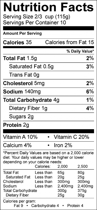 Photo of Nutrition Facts of Zucchini Tomato Bake