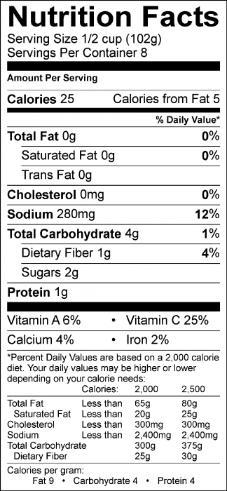 Photo of Nutrition Facts of Zucchini Zowie
