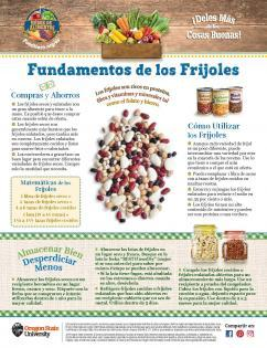 Beans Monthly in Spanish