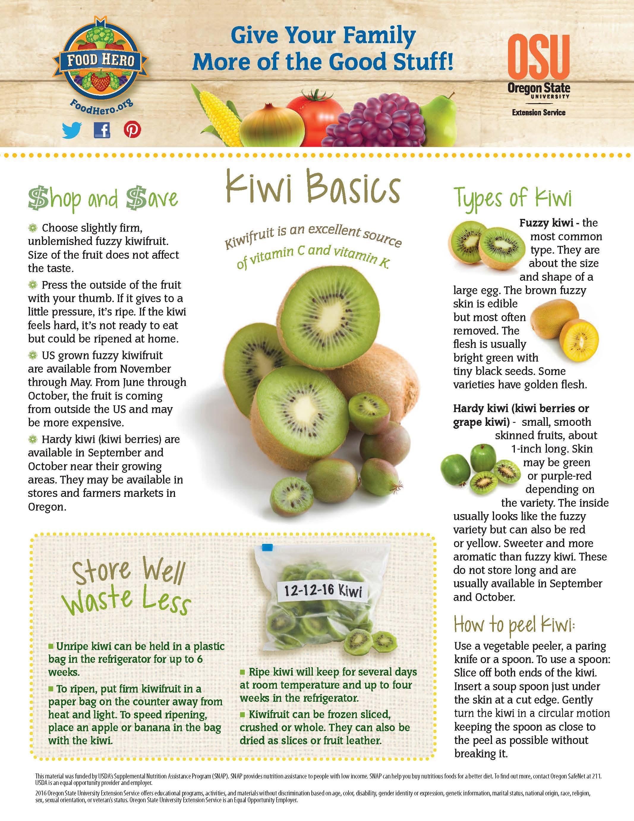 Kiwi Food Hero Monthly