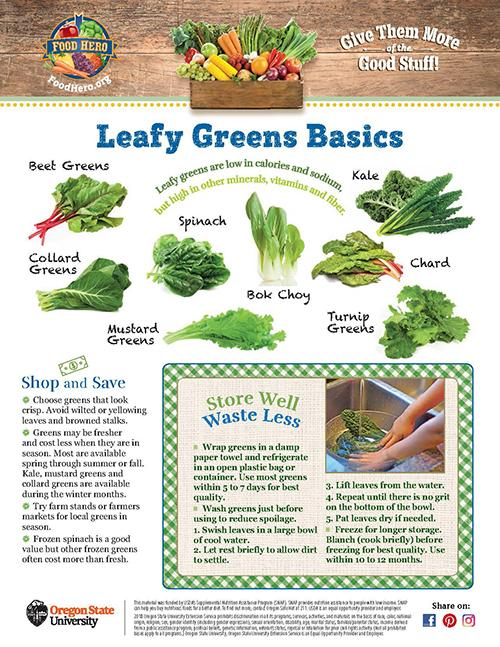 Leafy Greens Food Hero Monthly