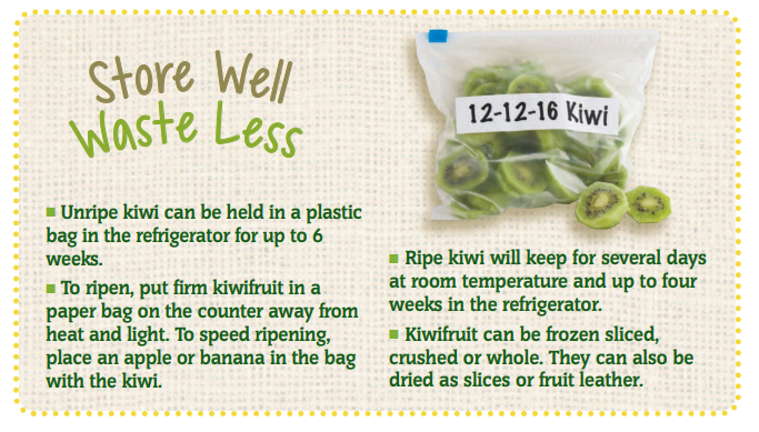 Store Well Waste Less Kiwi