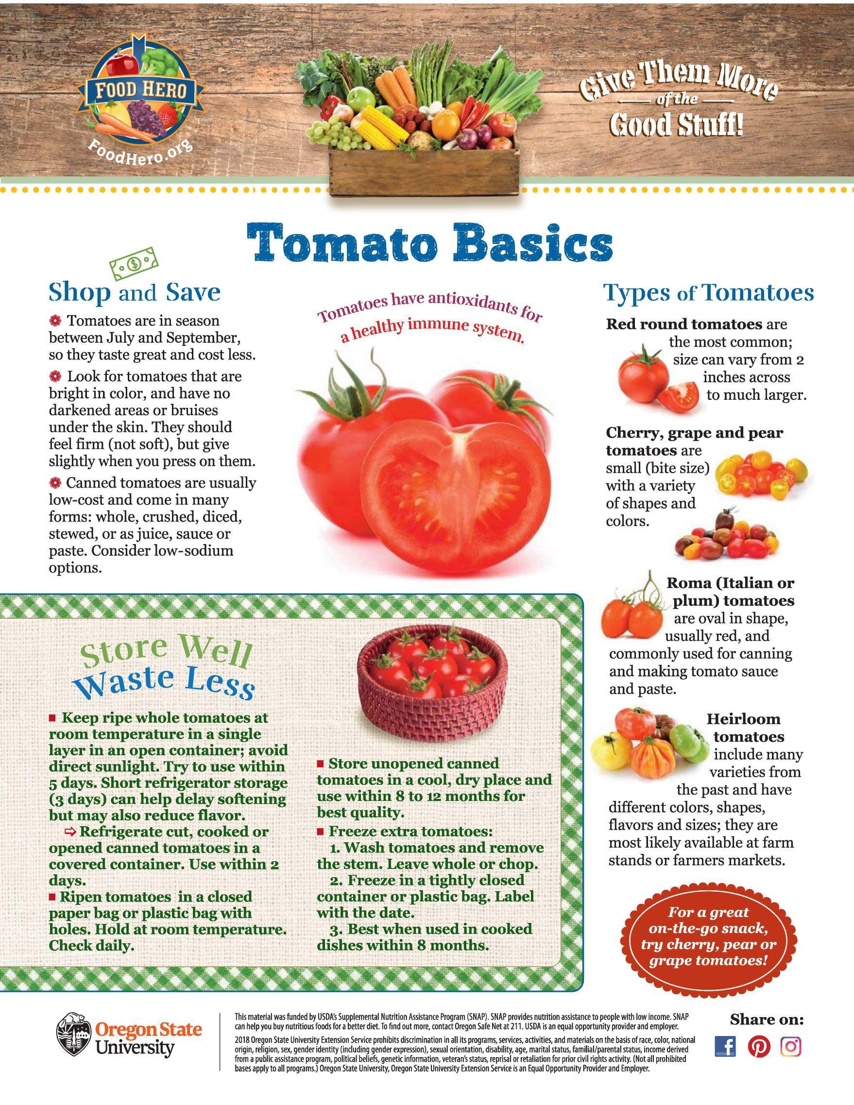 Tomato Food Hero Monthly