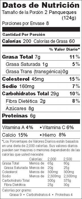 Foto de  información nutricional de Panqueques de Banana