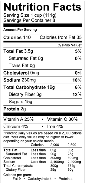 Photo of Nutrition Facts of Fruit and Nut Slaw