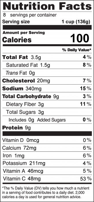 Nutrition Facts Label for Bell Pepper Nachos