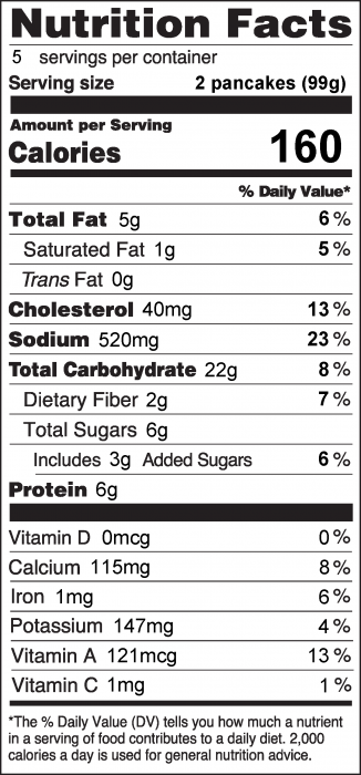Photo of Nutrition Facts for Carrot Pancakes