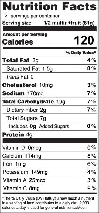 Photo of Nutrition Facts of Fruit Pizza